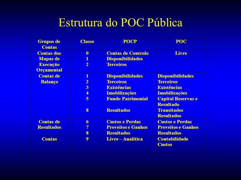 Estrutura do POC Pública
