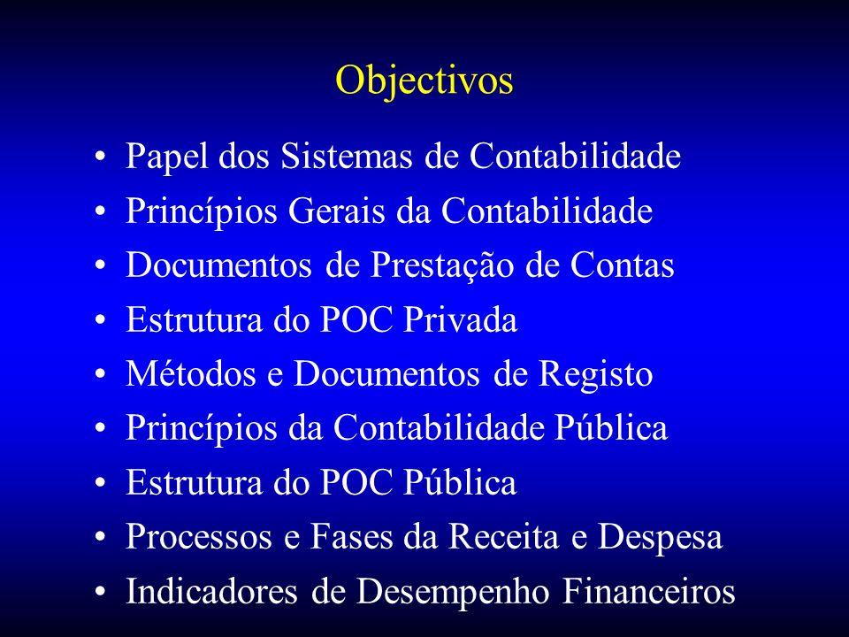 Objectivos Papel dos Sistemas de Contabilidade