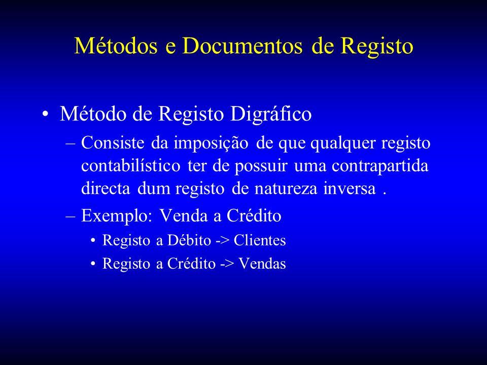 Métodos e Documentos de Registo