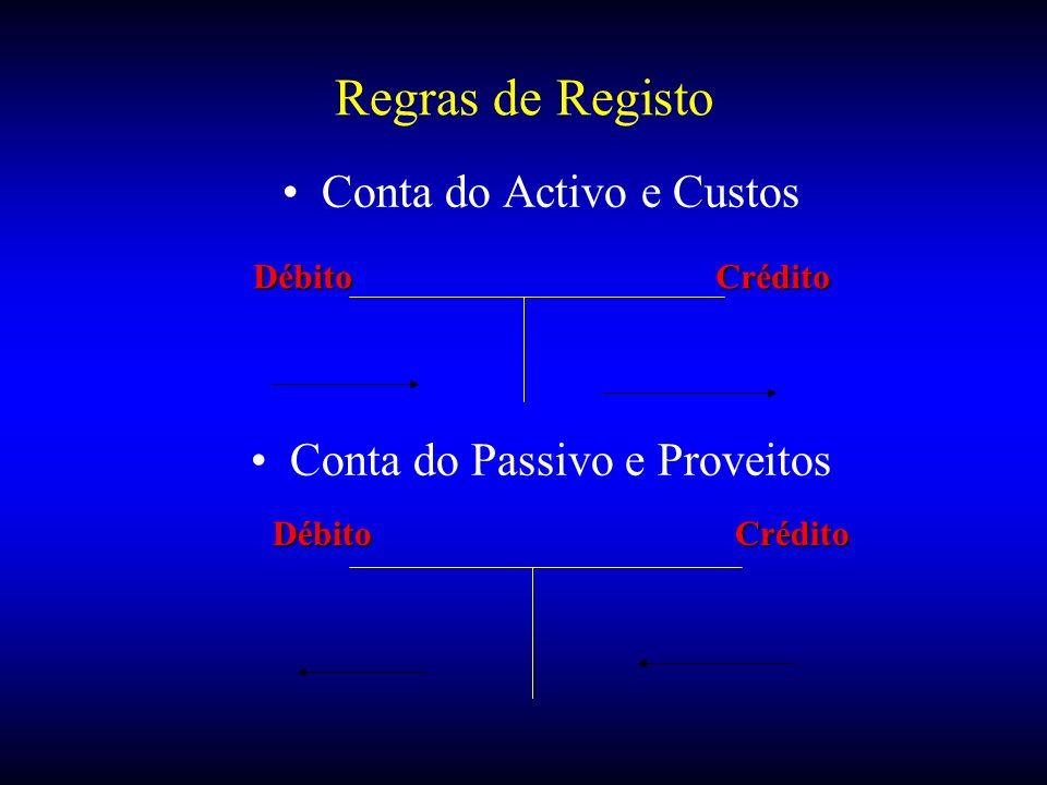 Regras de Registo Conta do Activo e Custos