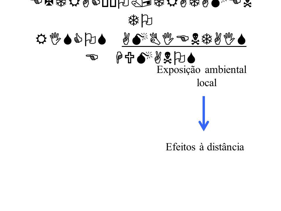 EXTRACÇÃO/TRATAMENTO RISCOS AMBIENTAIS E HUMANOS