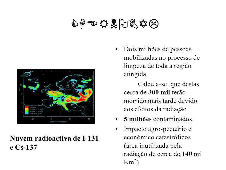 CHERNOBYL Nuvem radioactiva de I-131 e Cs-137