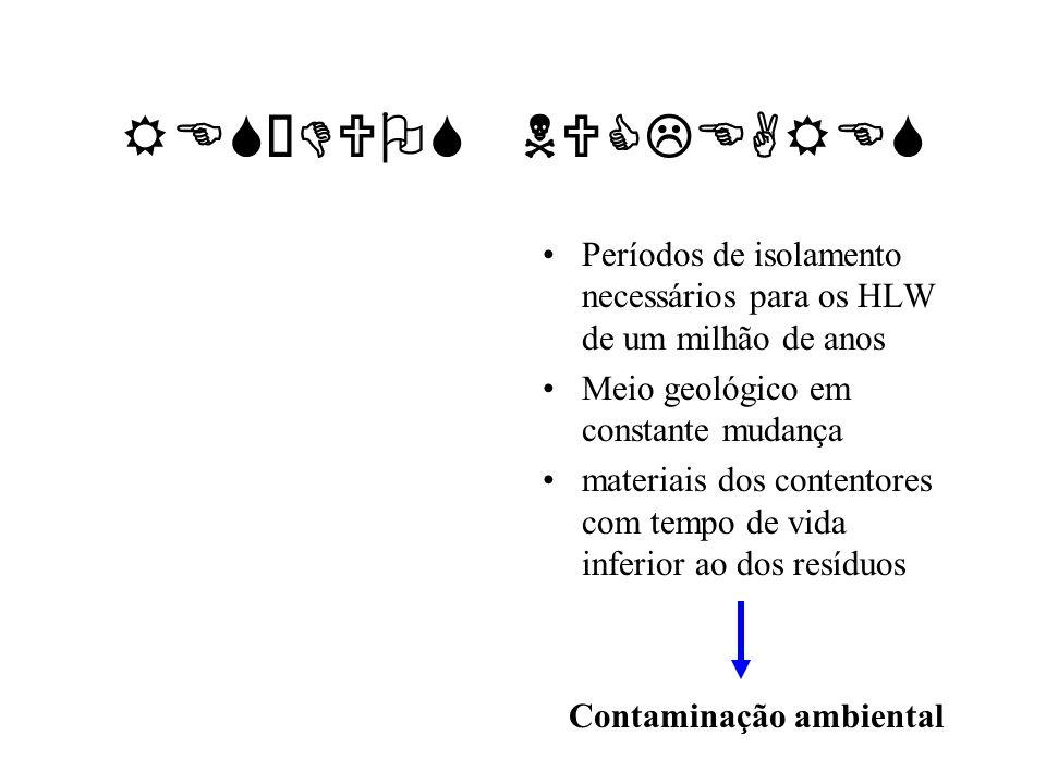 RESÍDUOS NUCLEARES Períodos de isolamento necessários para os HLW de um milhão de anos. Meio geológico em constante mudança.