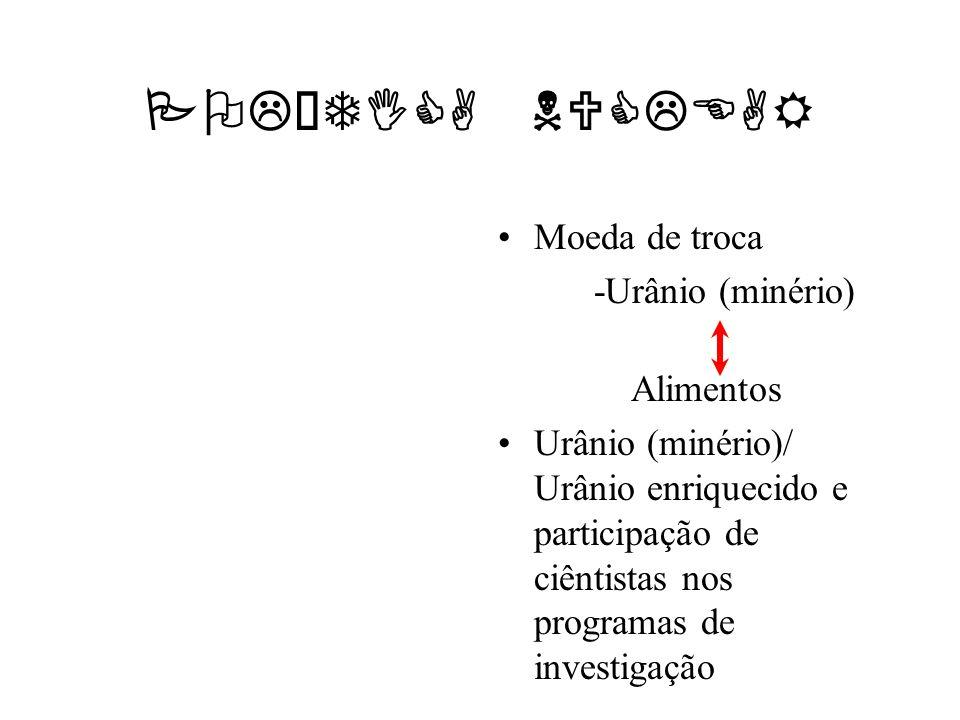 POLÍTICA NUCLEAR Moeda de troca -Urânio (minério) Alimentos
