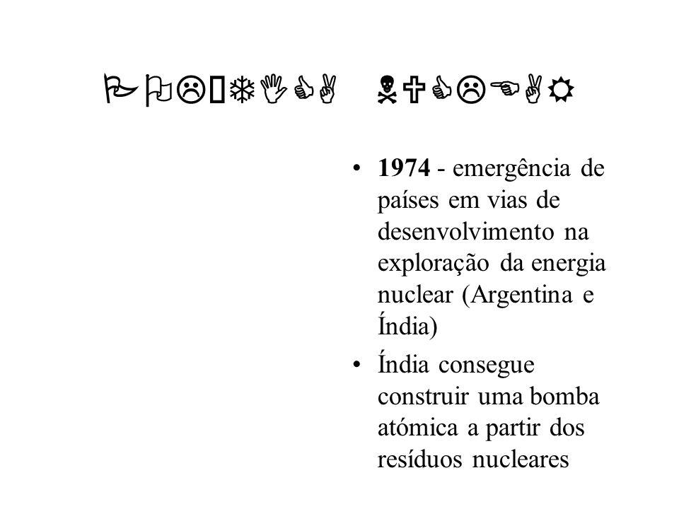 POLÍTICA NUCLEAR1974 - emergência de países em vias de desenvolvimento na exploração da energia nuclear (Argentina e Índia)