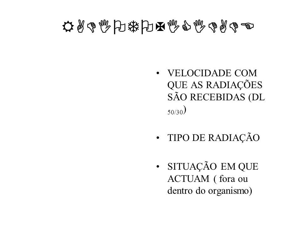 RADIOTOXICIDADE VELOCIDADE COM QUE AS RADIAÇÕES SÃO RECEBIDAS (DL 50/30) TIPO DE RADIAÇÃO.