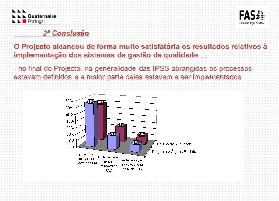2ª Conclusão O Projecto alcançou de forma muito satisfatória os resultados relativos à implementação dos sistemas de gestão de qualidade …