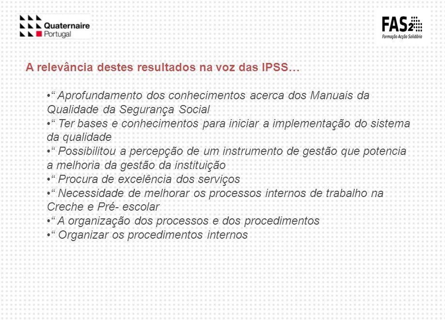A relevância destes resultados na voz das IPSS…