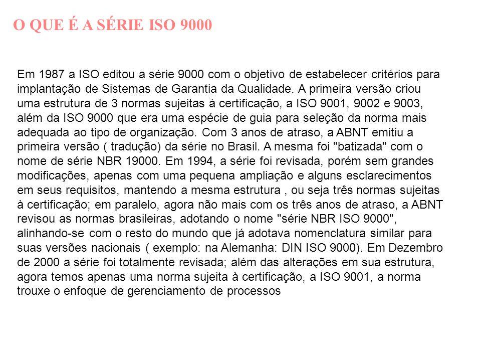 O QUE É A SÉRIE ISO 9000
