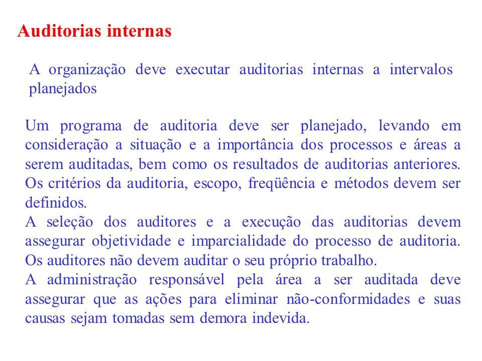Auditorias internas A organização deve executar auditorias internas a intervalos planejados.