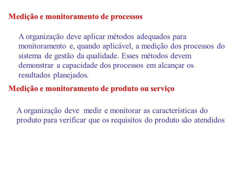 Medição e monitoramento de processos