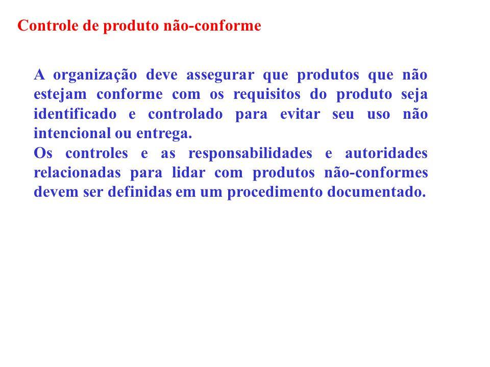 Controle de produto não-conforme
