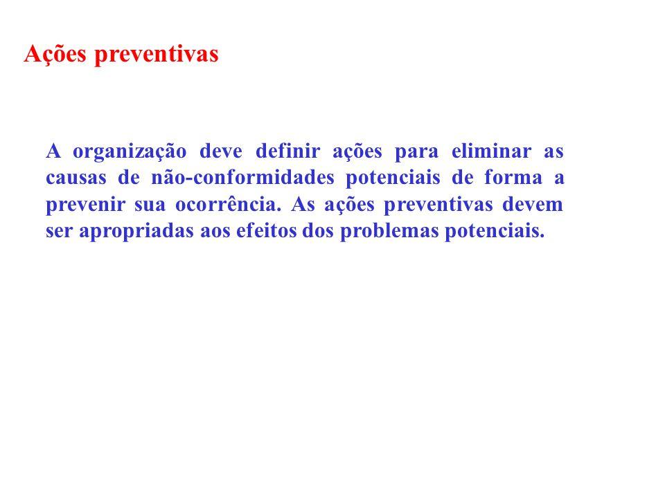Ações preventivas