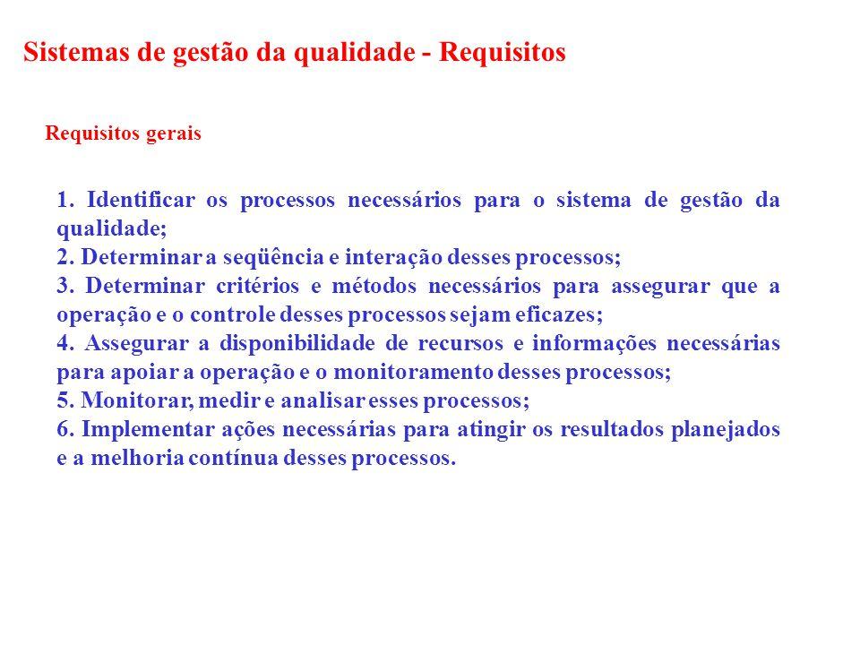 Sistemas de gestão da qualidade - Requisitos