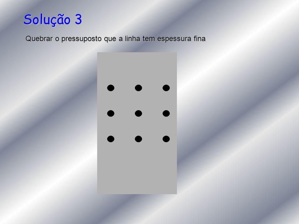 Solução 3 Quebrar o pressuposto que a linha tem espessura fina