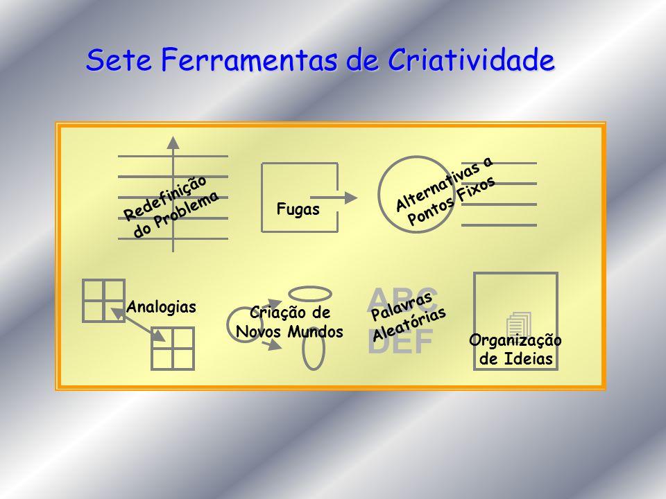 ABC 4 DEF Sete Ferramentas de Criatividade Alternativas a Redefinição