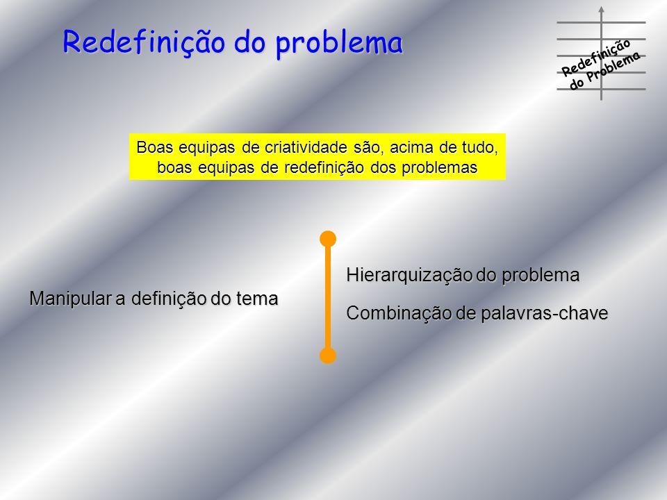Redefinição do problema