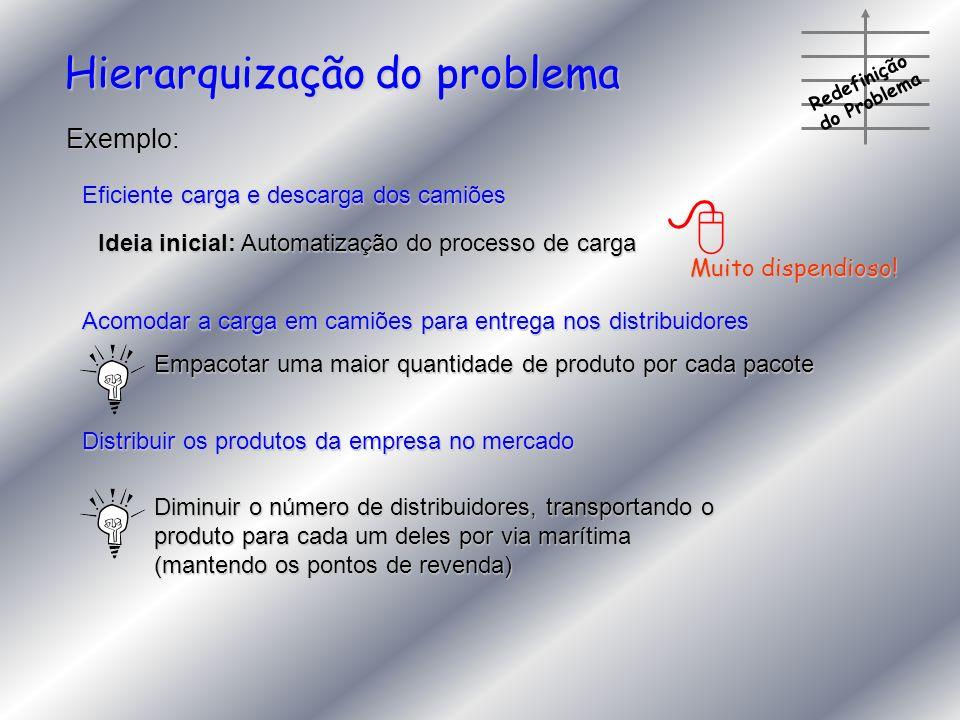  Hierarquização do problema Exemplo: