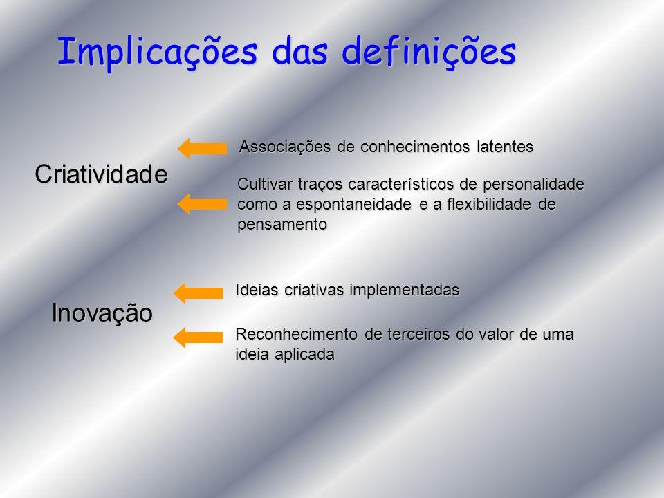 Implicações das definições
