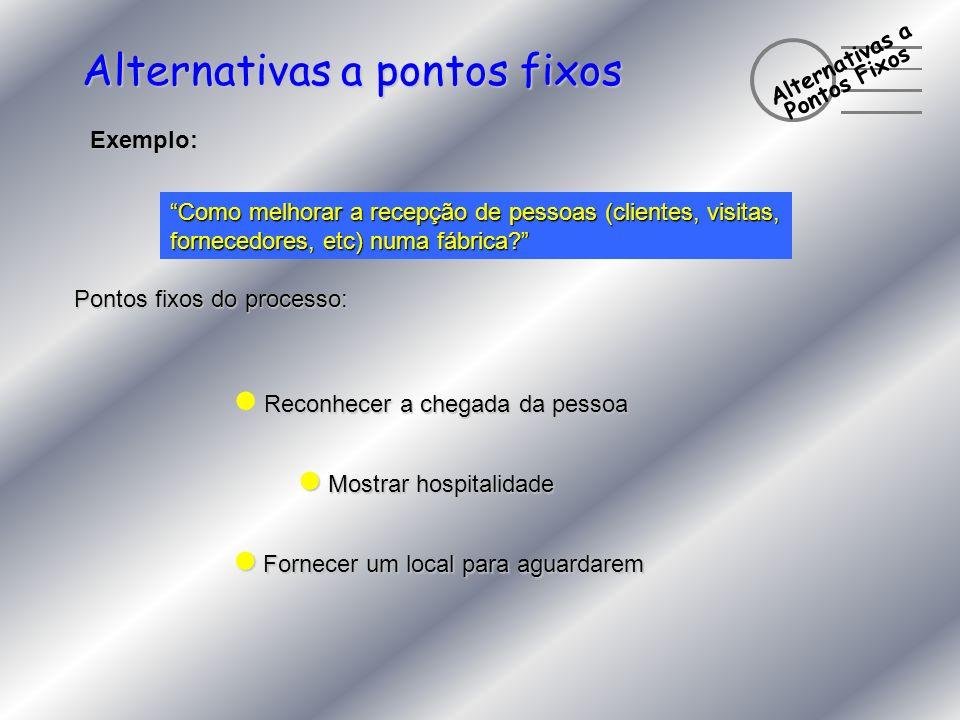 Alternativas a pontos fixos