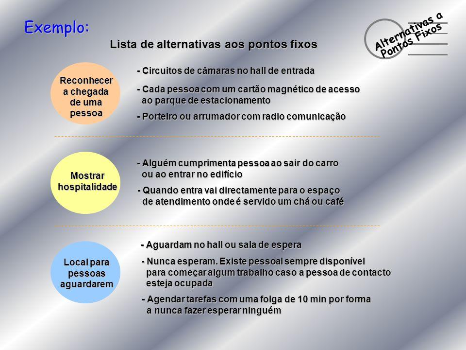Exemplo: Lista de alternativas aos pontos fixos Alternativas a