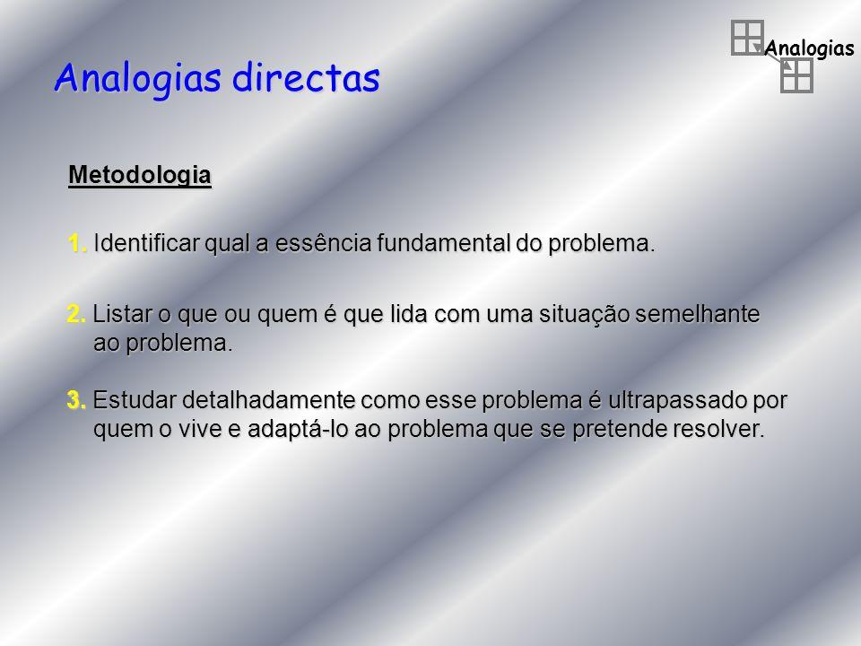 Analogias directas Metodologia