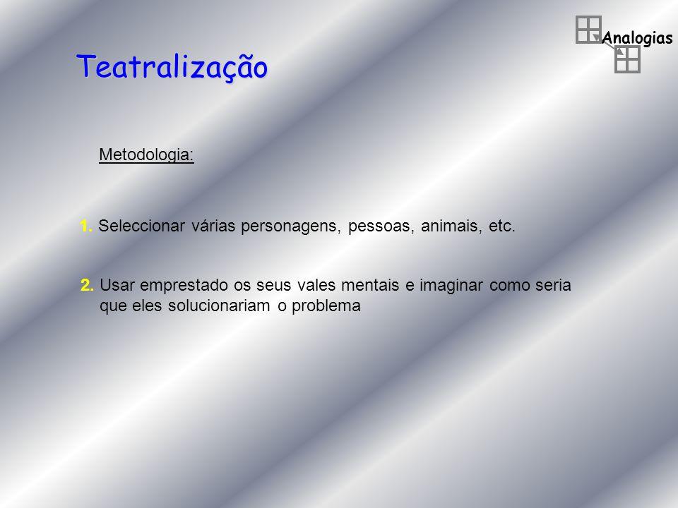 Teatralização Metodologia: