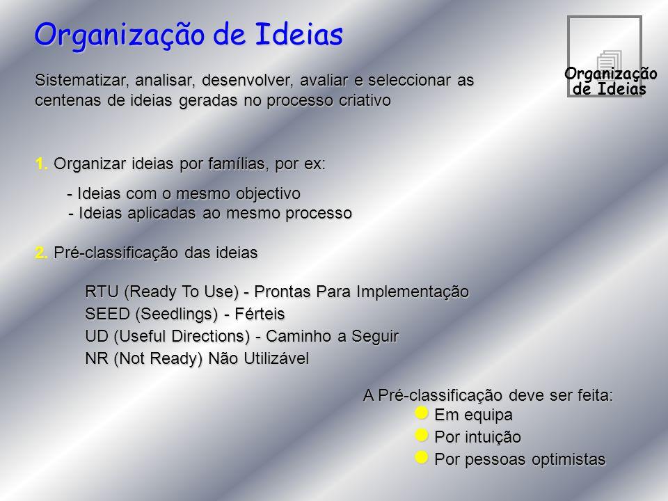 4 Organização de Ideias  Em equipa  Por intuição