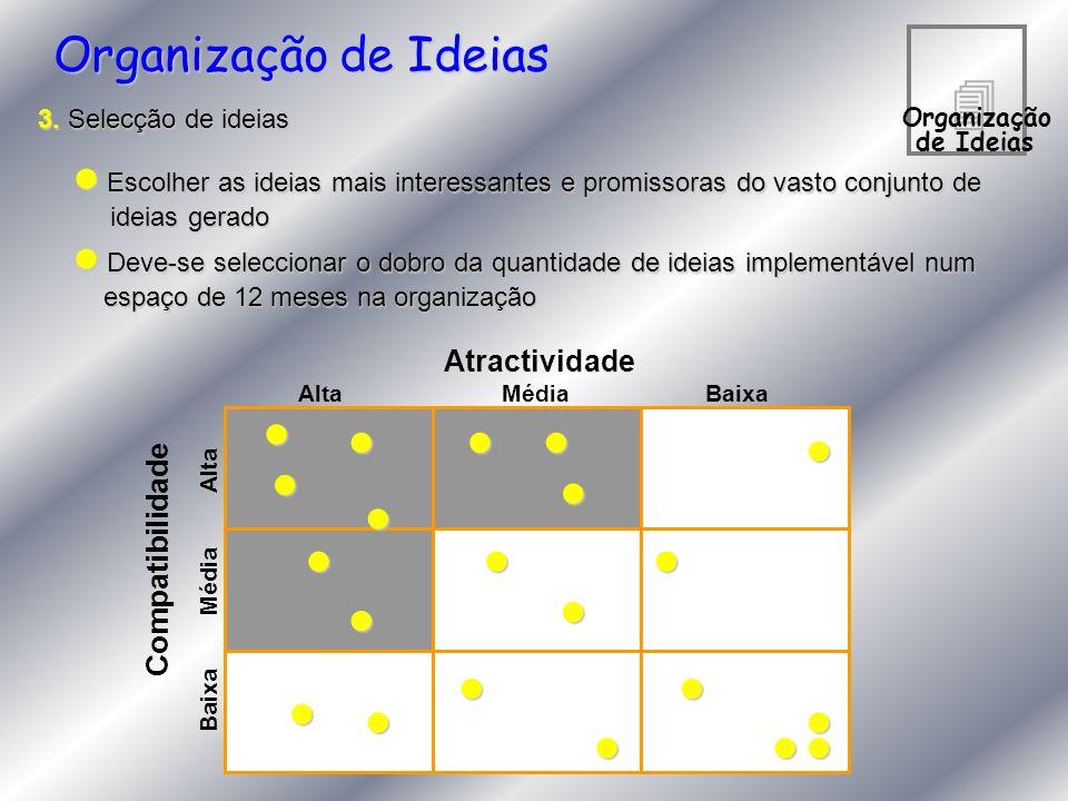 Organização de Ideias 4. Organização. de Ideias. 3. Selecção de ideias.