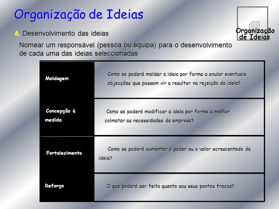 4 Organização de Ideias 4. Desenvolvimento das ideias