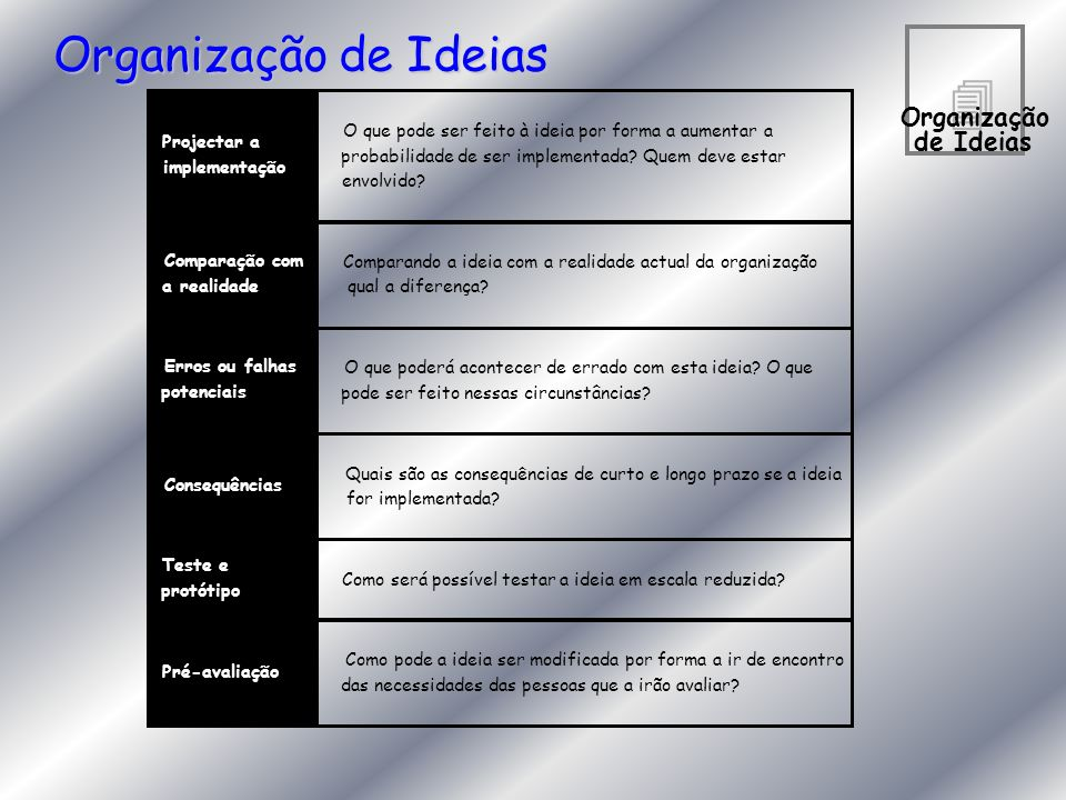 4 Organização de Ideias Organização de Ideias Projectar a