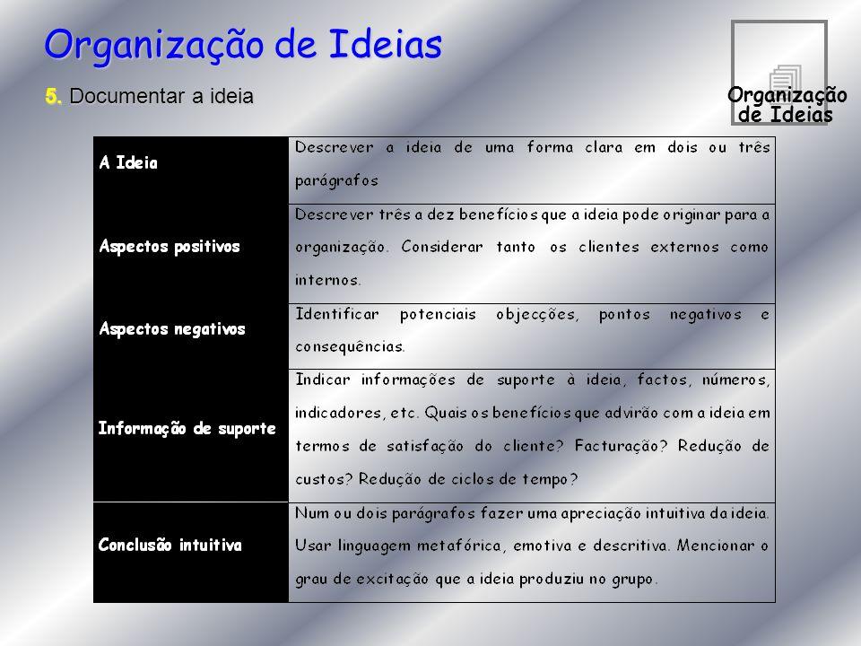 Organização de Ideias 4 Organização de Ideias 5. Documentar a ideia