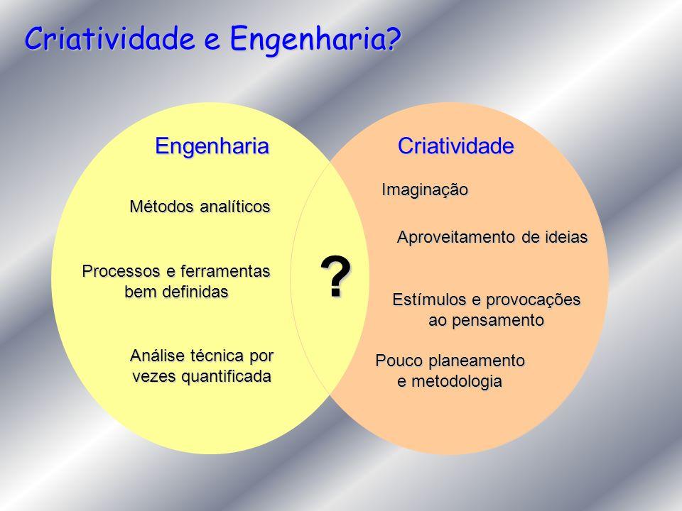 Criatividade e Engenharia Engenharia Criatividade Imaginação