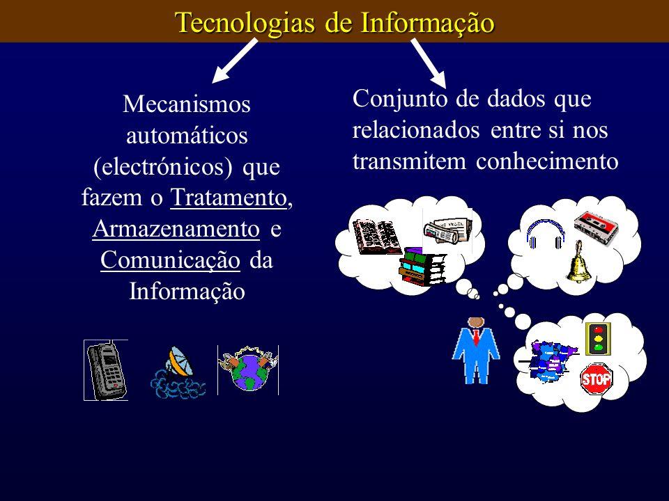 Tecnologias de Informação