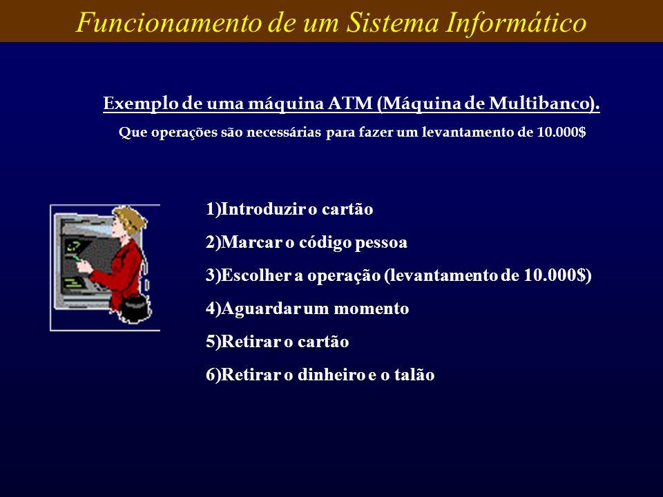 Exemplo de uma máquina ATM (Máquina de Multibanco).