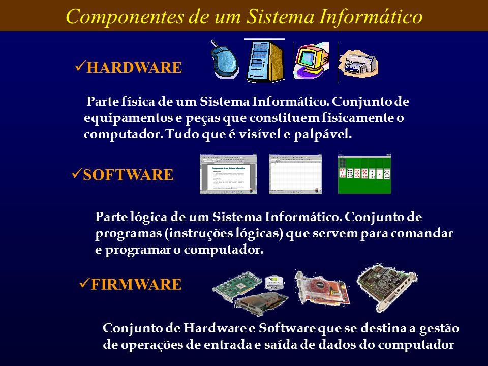 Componentes de um Sistema Informático