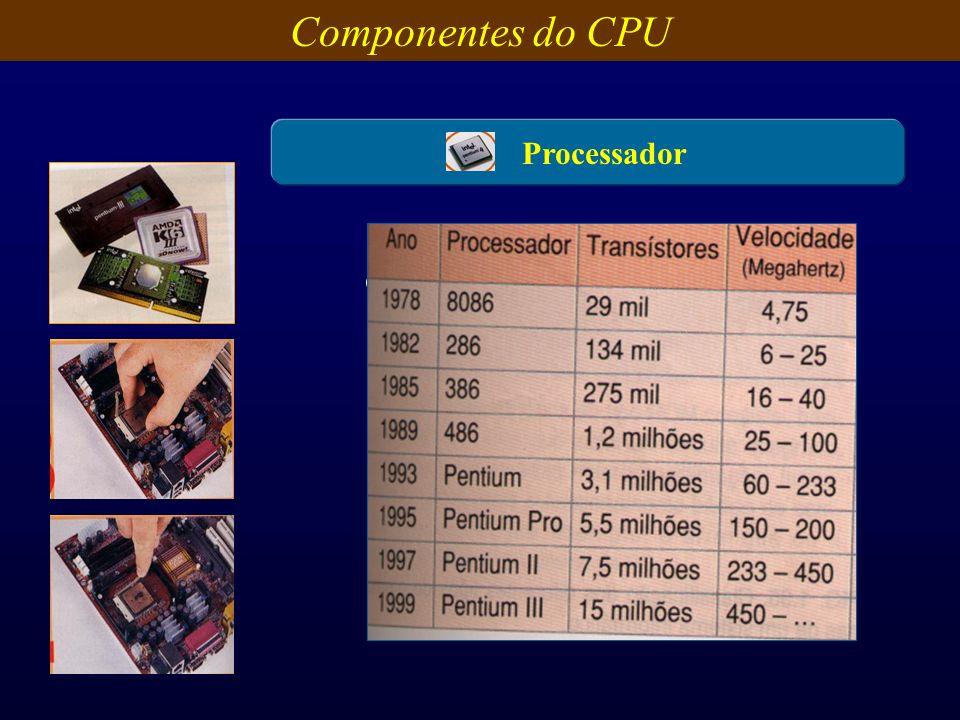 Componentes do CPU Processador