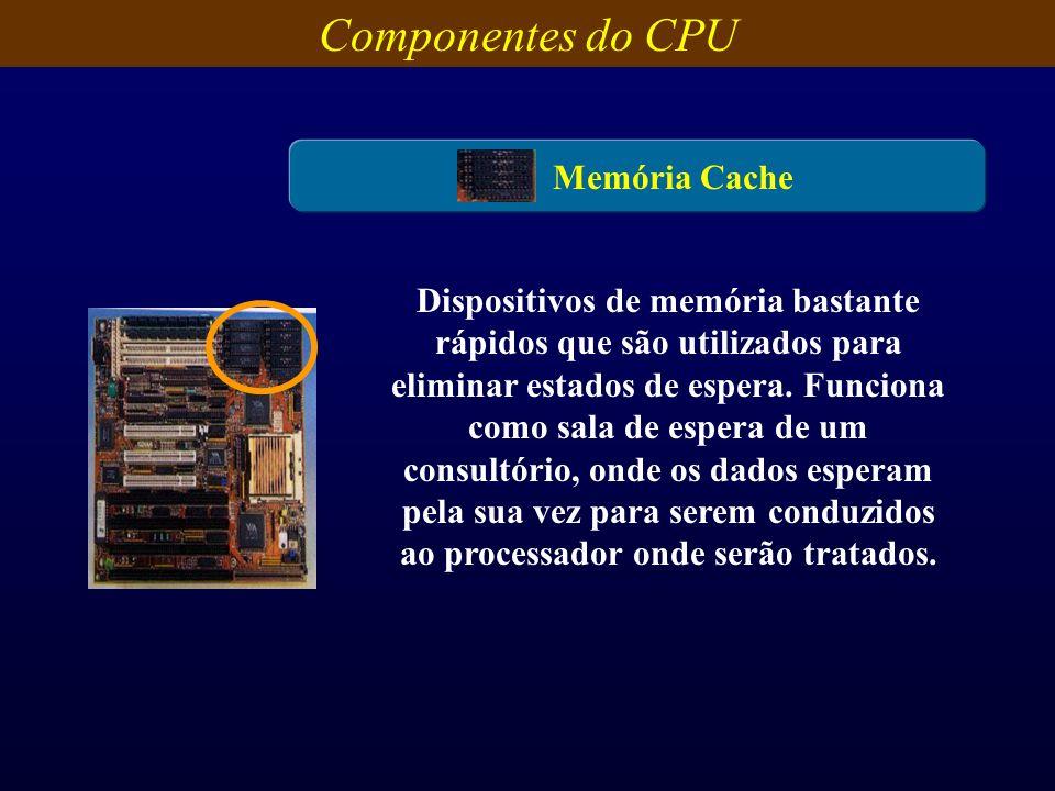 Componentes do CPU Memória Cache