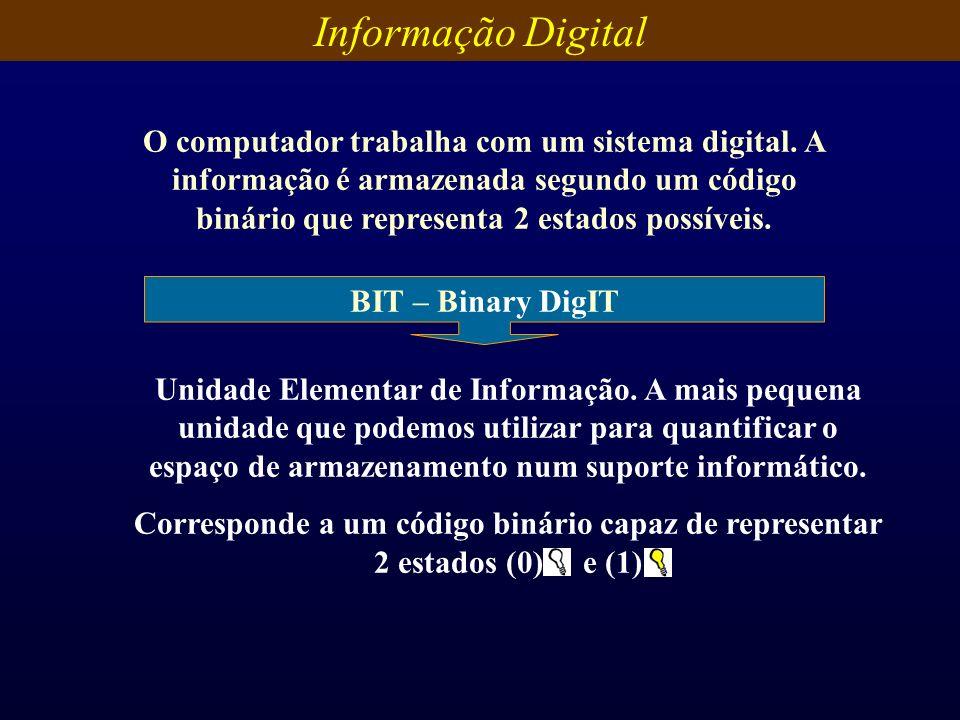 Informação Digital