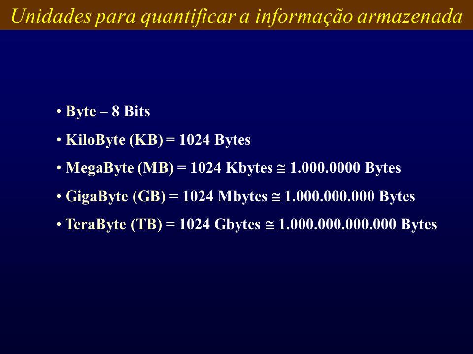 Unidades para quantificar a informação armazenada