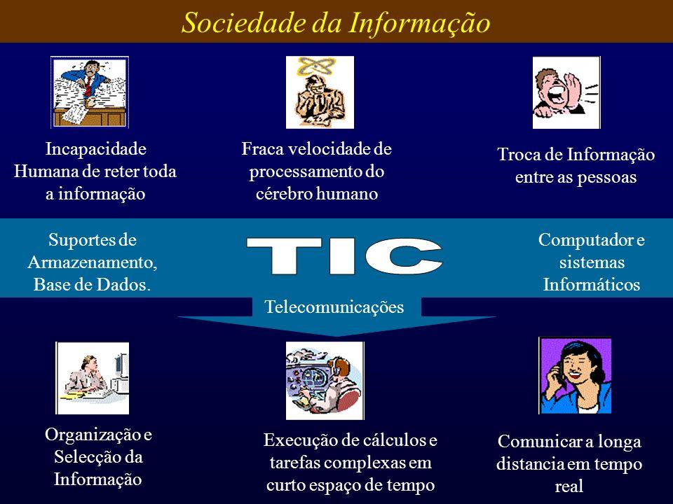 TIC Sociedade da Informação Troca de Informação entre as pessoas