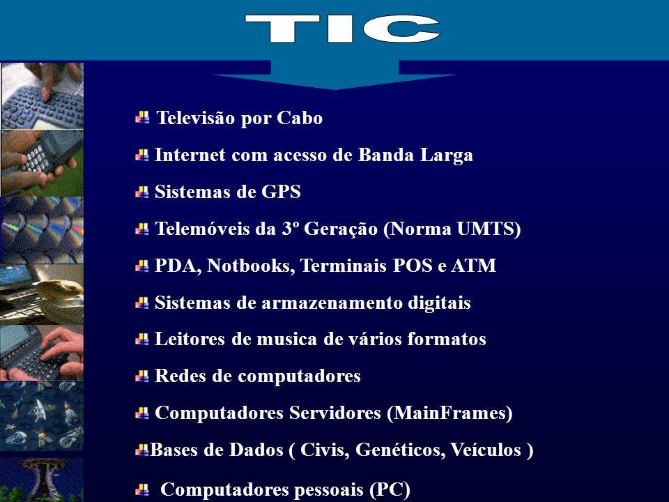 TIC Televisão por Cabo Internet com acesso de Banda Larga