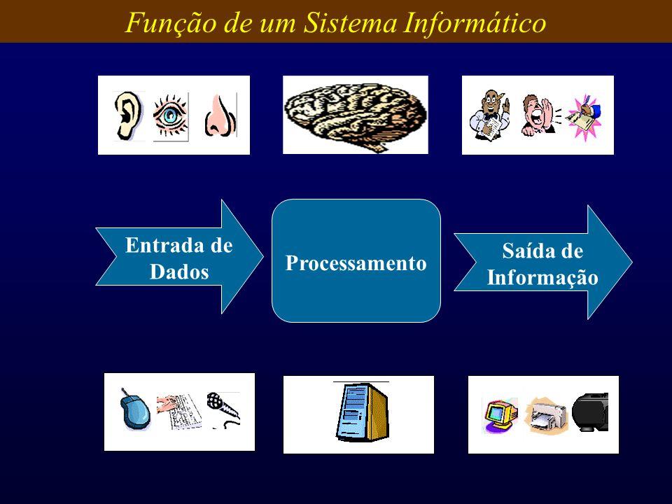 Função de um Sistema Informático
