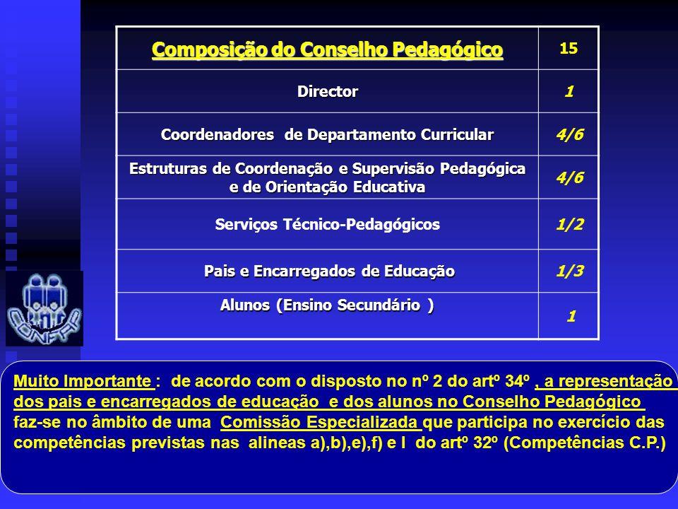 Composição do Conselho Pedagógico
