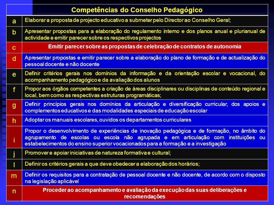 Competências do Conselho Pedagógico