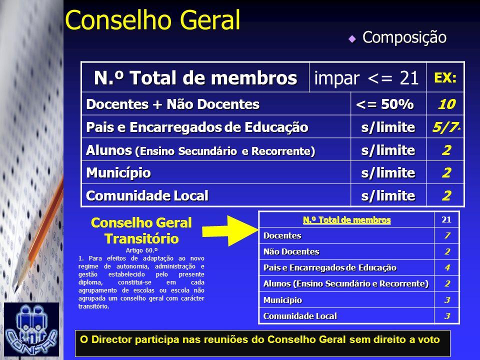 Conselho Geral Transitório