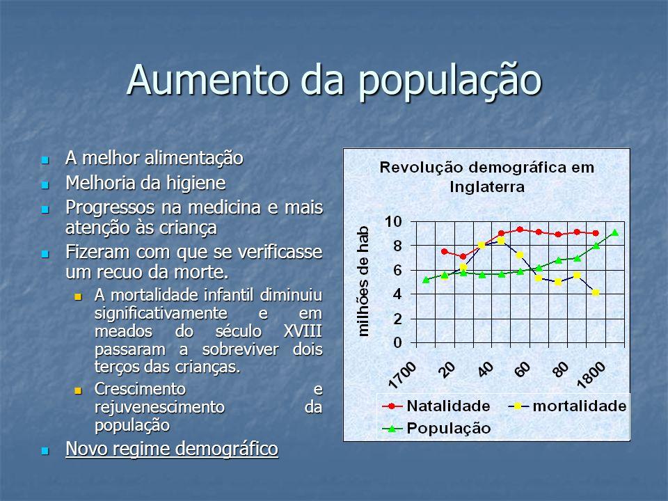 Aumento da população A melhor alimentação Melhoria da higiene