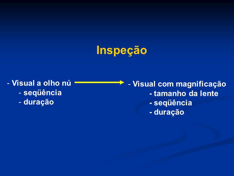 Inspeção Visual a olho nú - Visual com magnificação seqüência