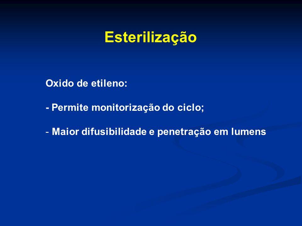 Esterilização Oxido de etileno: - Permite monitorização do ciclo;