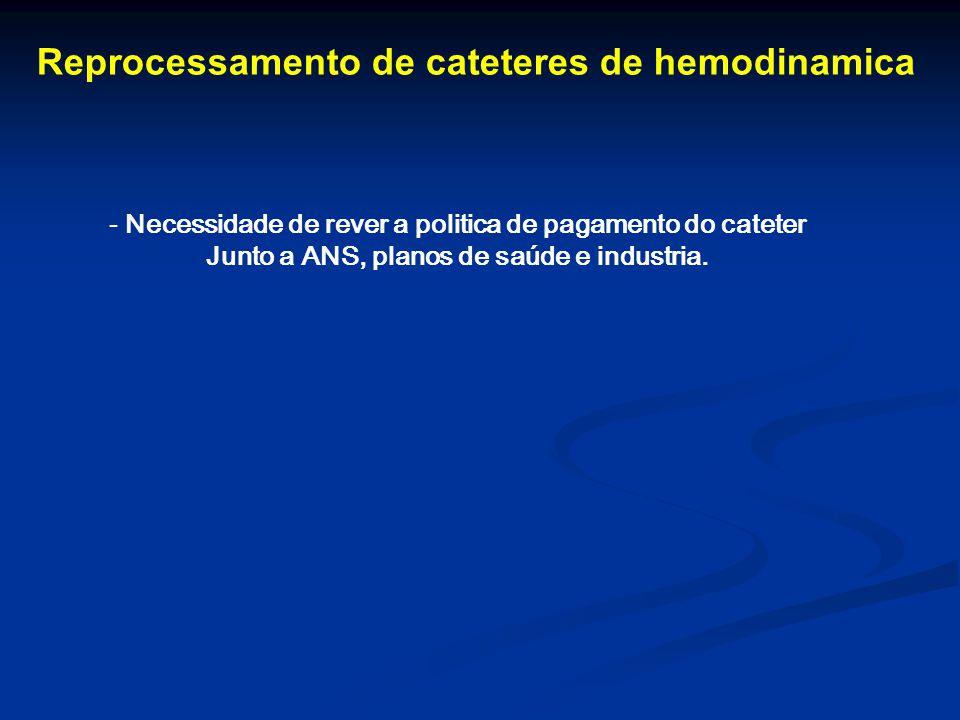 Reprocessamento de cateteres de hemodinamica
